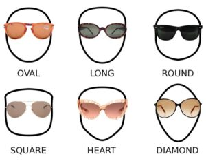 Sunglasses and Face Shapes