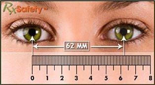 Pupil Measurement